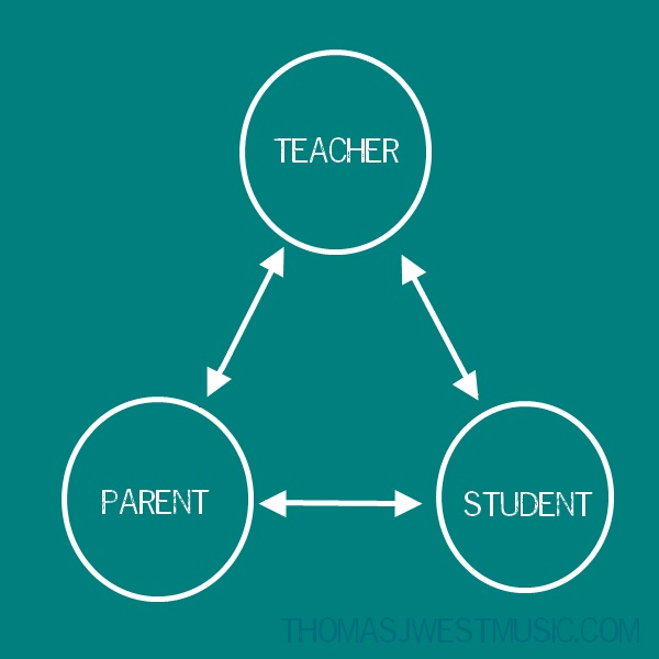 parents are the best teacher essay Online download parents are the best teacher essay parents are the best teacher essay reading is a hobby to open the knowledge windows besides, it can provide the.