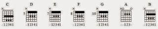 Cara memainkan Gitar