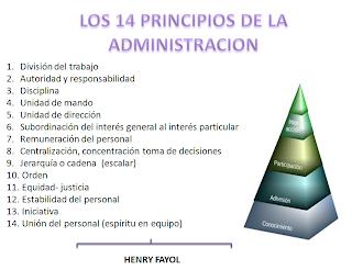 los 14 principio de fayol: