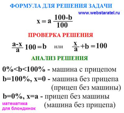 Формула для решения задачи на проценты. Проверка решения задачи на проценты. Анализ решения математической задачи. Варианты решения задачи на проценты машина с прицепом, машина без прицепа, прицеп без машины. Математика для блондинок.