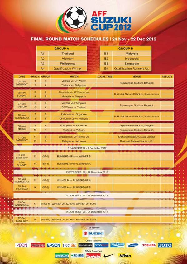 Jadual Perlawanan Piala Suzuki AFF (Suzuki Cup) 2012