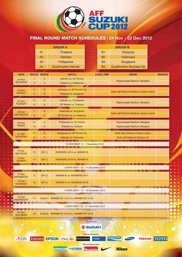 Jadual Perlawanan Piala Suzuki AFF (Suzuki Cup) 2012