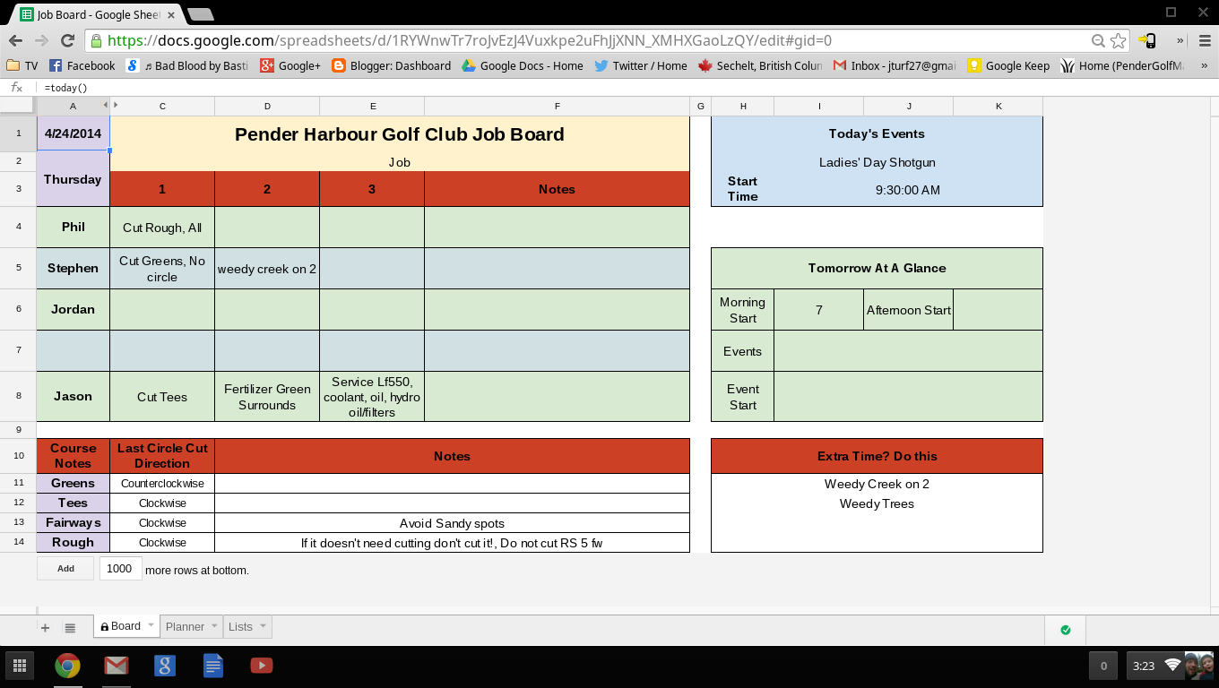turf hacker making digital technology work for you on the golf course google sheets is a versatile medium for a digital job board