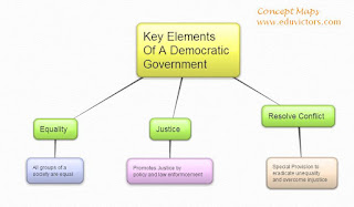 CBSE Class 6 - Social And Political Life- Chapter 4 - Key Elements Of A Democratic Government (Short Q and A)