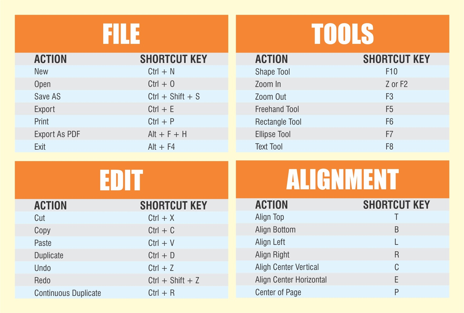 corel draw shortcuts In this tutorial, graphic designer and coreldraw master ariel garaza diaz  introduces us to the power and versatility of the powerclip feature in coreldraw.