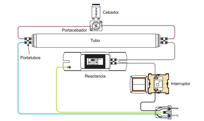 El rinc n de electricista novato conexionado y esquema for Instalar fluorescente led