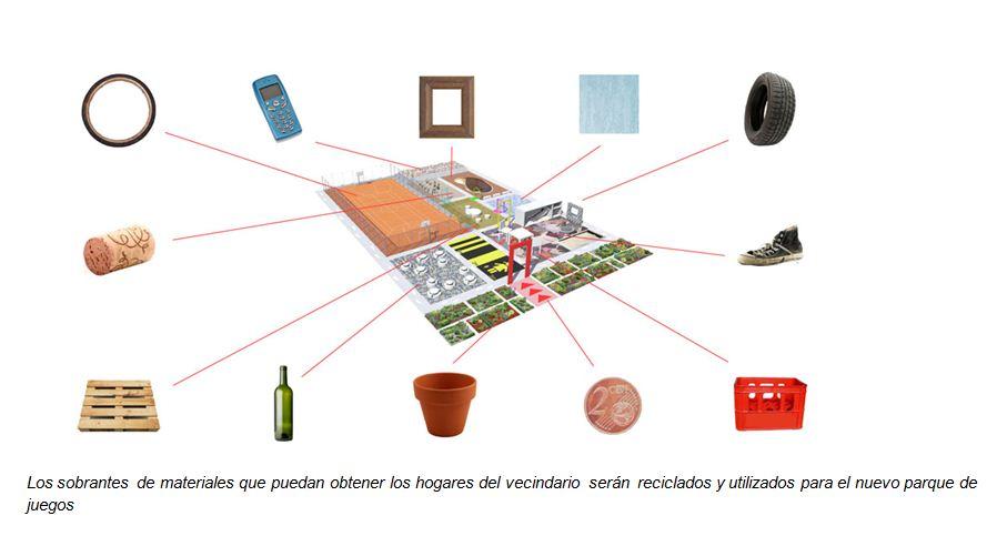 el objetivo es construir en lo posible los patios de juegos con materiales reciclados recogidos de la gente del barrio
