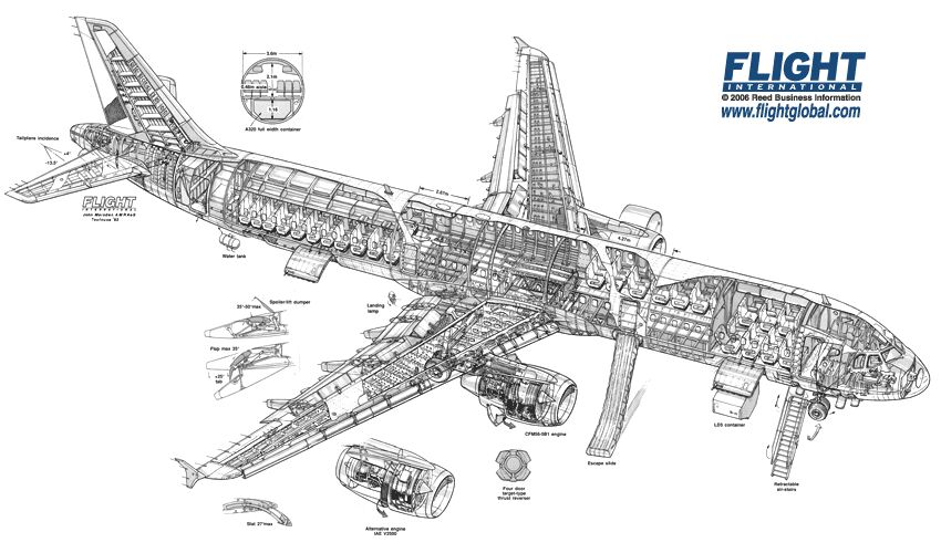 Zen And Art Of Aircraft Maintenance additionally A380 cutaway drawing besides File A340FAMILYv1 0 moreover Boeing 777x Engine moreover What Are These Projected Things On An Aircraft Wings. on airbus a350 vs a380