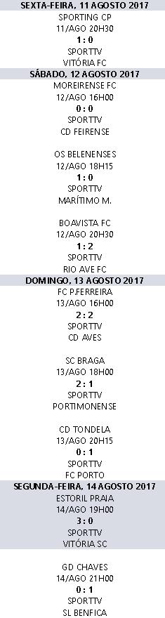 Liga Nós 2017-2018 3ºJornada