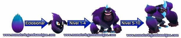 imagen del crecimierto del monster obsidia