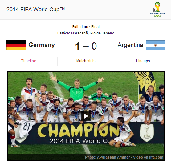Final World Cup 2014 GERMANY vs ARGENTINA