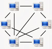 Pengertian Peer to Peer Network