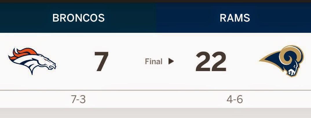 broncos 7 - rams 22. final. #Rams #broncoshaters