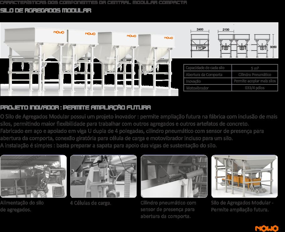 Silos de Agregado, Aggregate Silos,  Silos de Agregado, Sistema de pesagem de Agregados, Aggregate Weighing, System Sistema de Pesaje de Agregados,Esteira Transportadora, Transfer Conveyor, Cinta Transportadora, Silo de Cimento, Cement Silo Silo de Cemento, Silo de Cimento Rasga Saco, Bag tearing cement silo,  Silo de Cemento Rasga-Bolsa, Esteira do Sistema de Pesagem, Weighing System Conveyor, Cinta del sistema de pesaje, Balança de Cimento Cement Scales,  Balanza de Cemento, Transportador Helicoidal, Screw Conveyor,  Transportador Helicoidal, Sistema de Dosagem de Água, Water Dosing System, Sistema de Dosificación de Agua, Sistema de Dosagem de Aditivo,  Additive Dosing System, Sistema de Dosificación de Aditivo, Automação Painel Elétrico Central, Electric Panel Automation Center, Automatización Panel Eléctrico Central, Misturador Planetário, Planetary Mixer , Mezclador Planetario, Central de Concreto para alimentação de Caminhão Betoneira, Batching Plant to feed Concrete Mixer Truck. Central de hormigón para alimentación de Camión Hormigonera, Usina Dosadora ;  Dosing ; Usina Dosificadora   Dosador de água com pré-determinador que proporciona economia e redução de perdas Bomba d' água  Compressor de ar  Painel elétrico de comando para operação da central dosadora Moega rasga saco para cimento