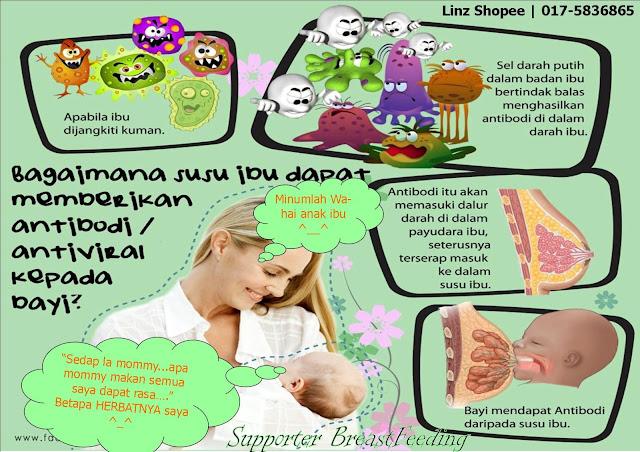 Set Penyusuan Susu Ibu