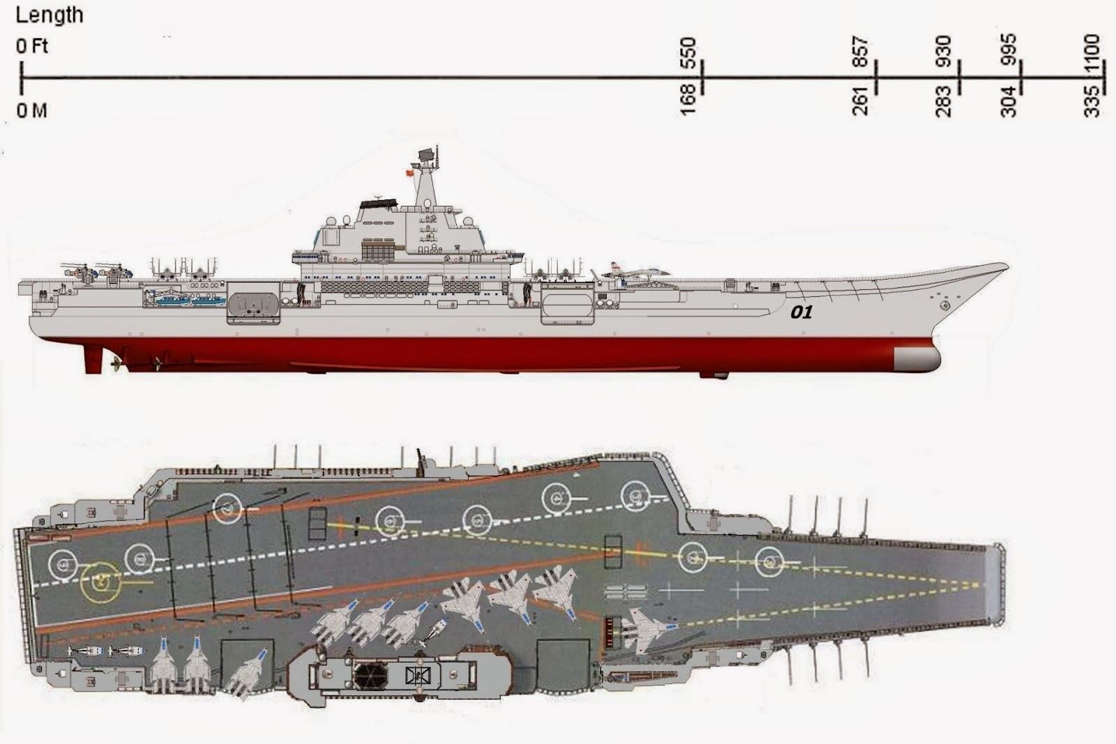 Class+aircraft+carrier+Kuznetsov+2.jpg