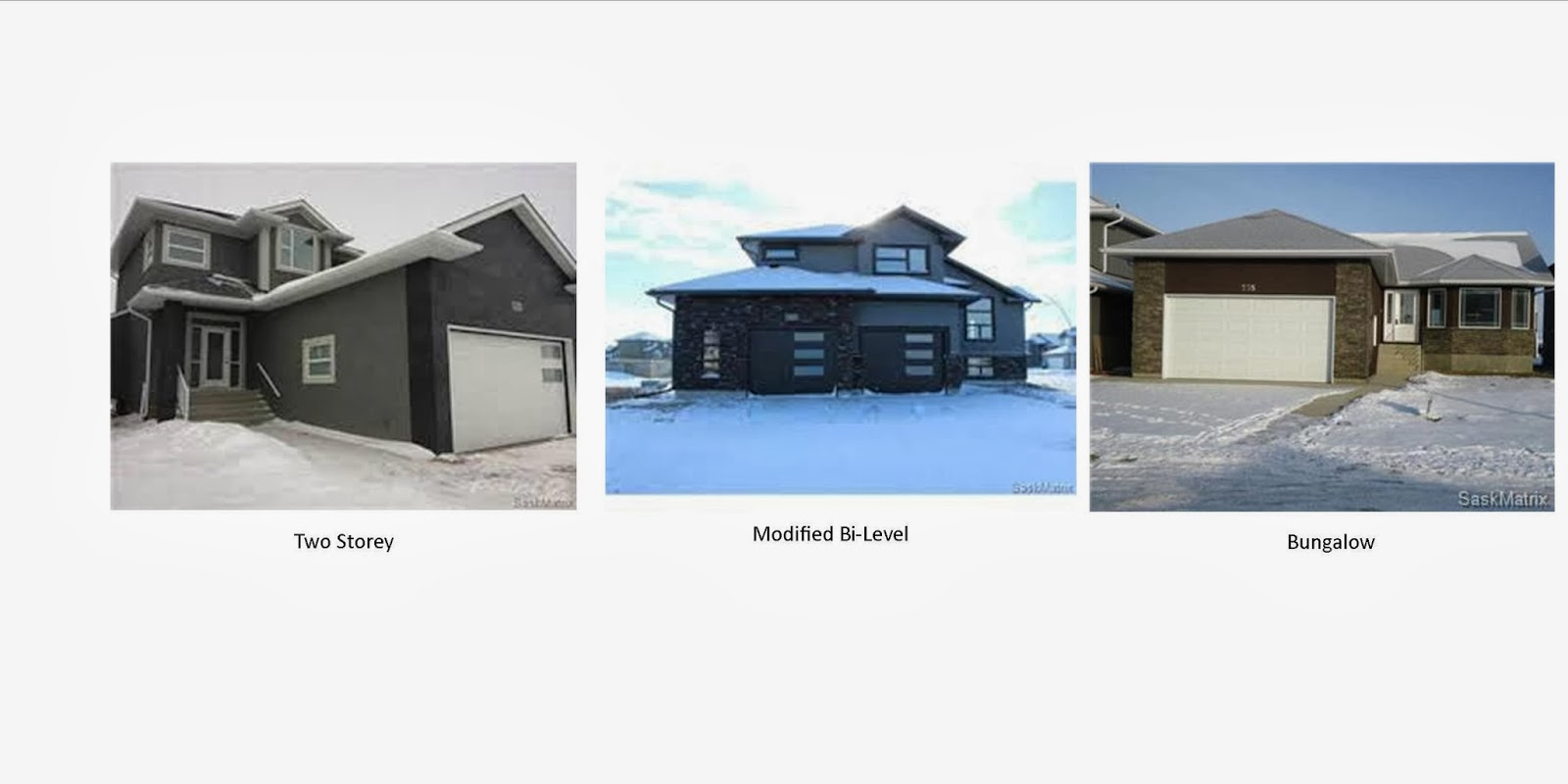 saskatoon real estate what are the different home styles