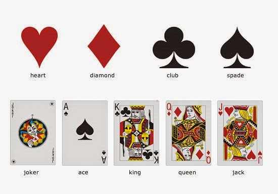 cards name