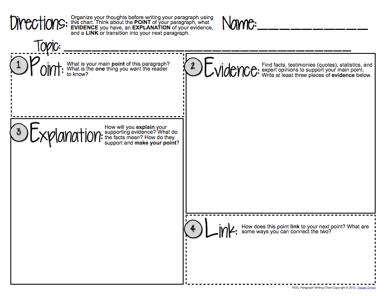 Write my 5 paragraph essay graphic organizers