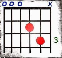 Drop-D Open D Chord