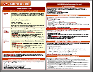 FREE JDK 7 Reference Card