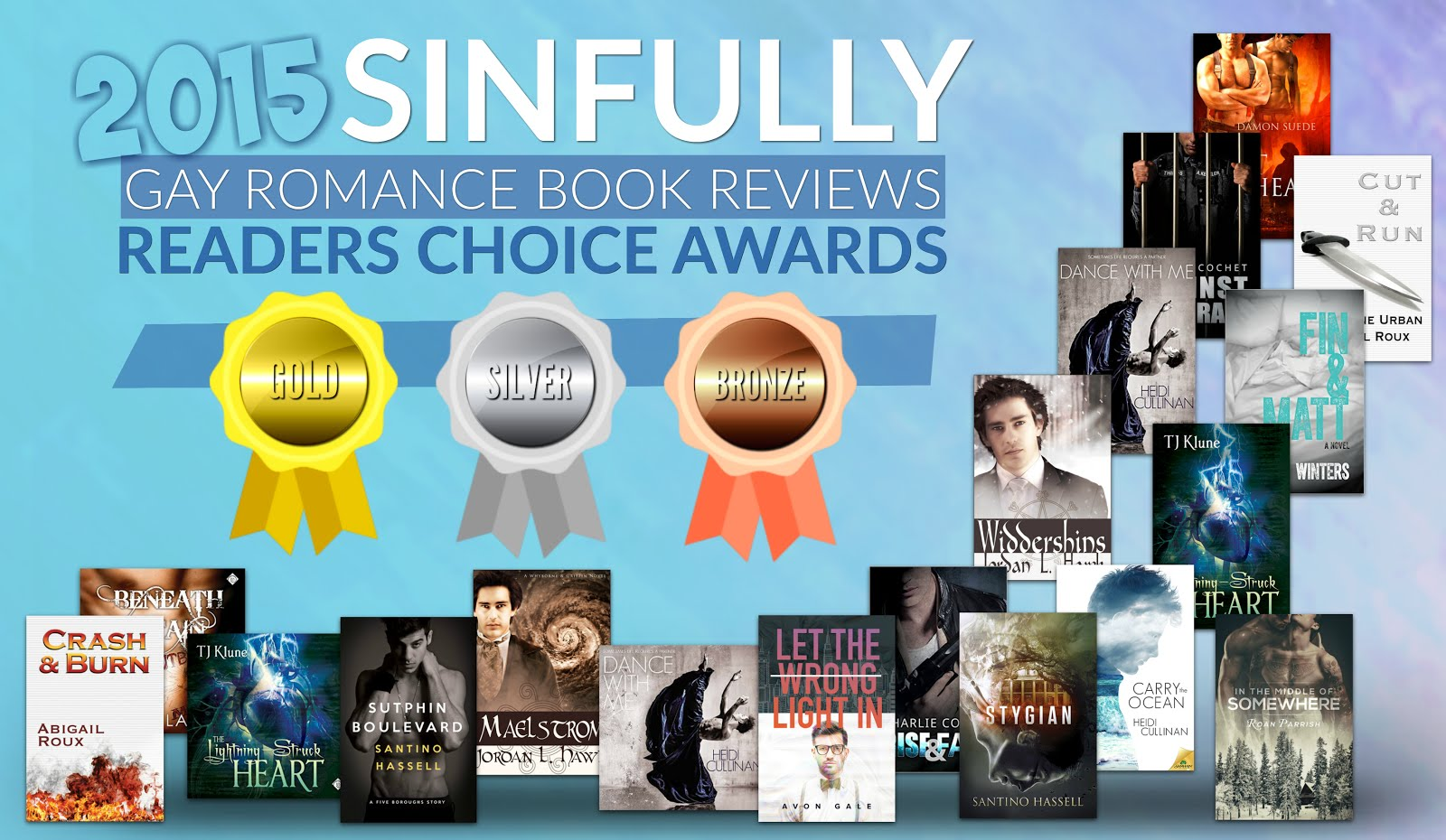 2015 Readers Choice Awards Winners