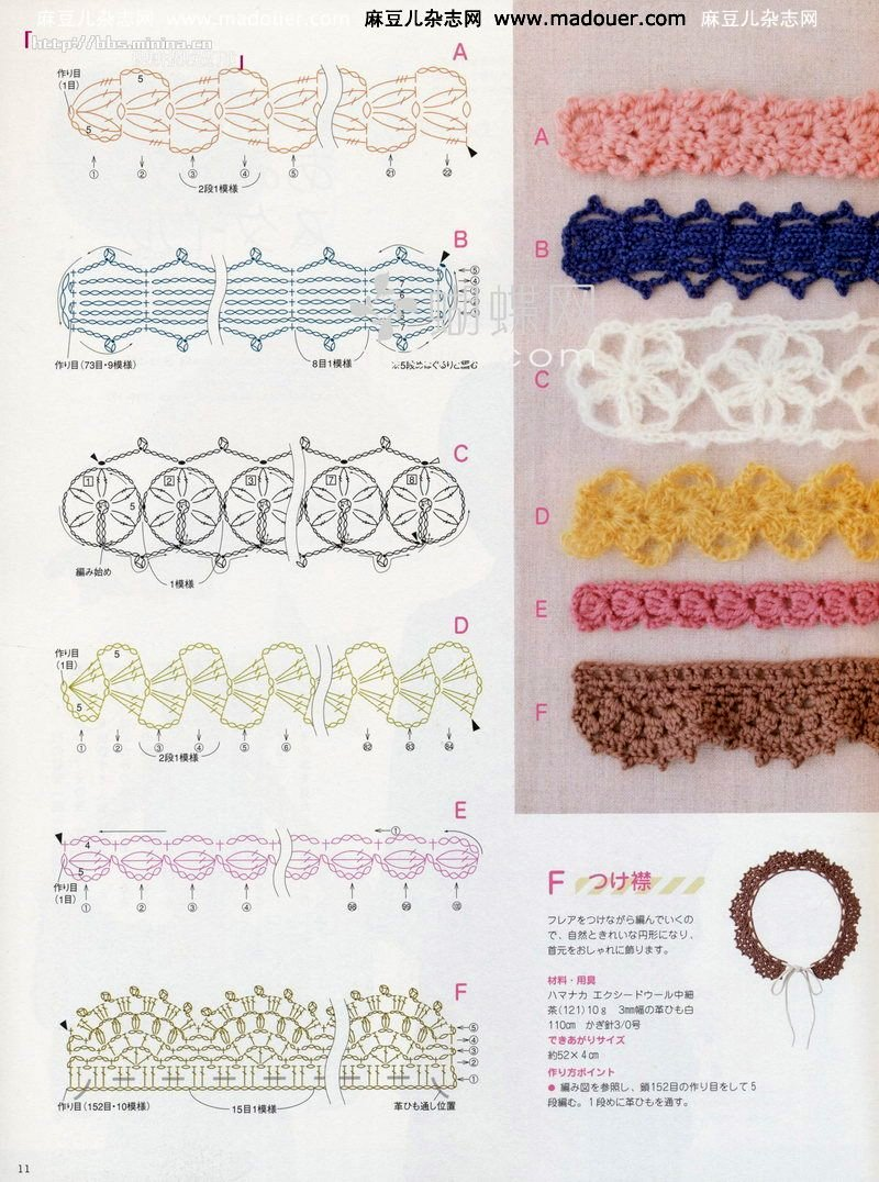 De Patrones Puntilla-A-Crochet