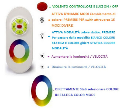 TELECOMANDO TOUCH RGB