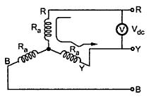 Kbreee Parameters Of An Armature Winding Of An Alternator