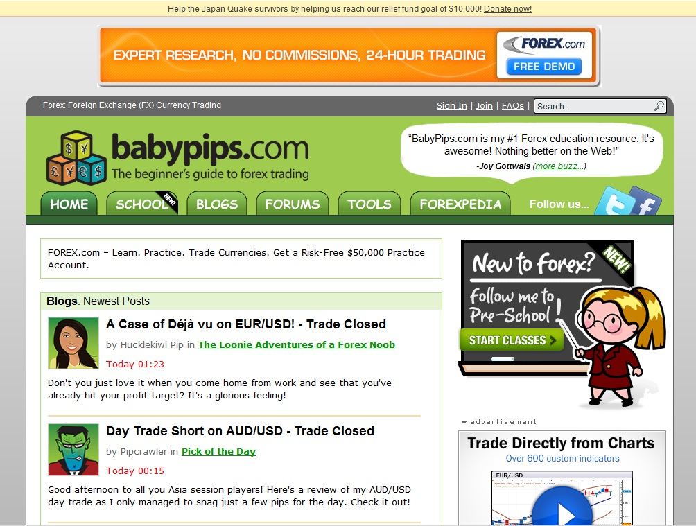 Babypips forex training
