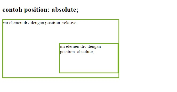 css position absolute