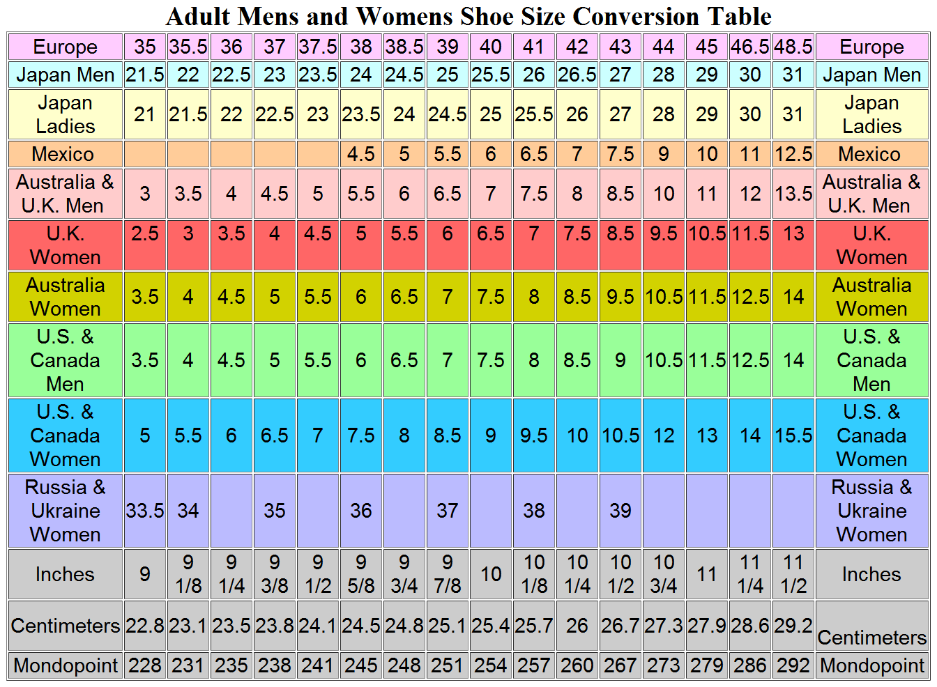 Info junction blog shoe size conversion table for men women shoe size conversion table for men women geenschuldenfo Image collections