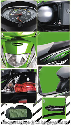 2012 Honda Dio features