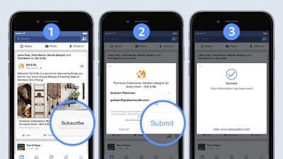 Marketing through Facebook