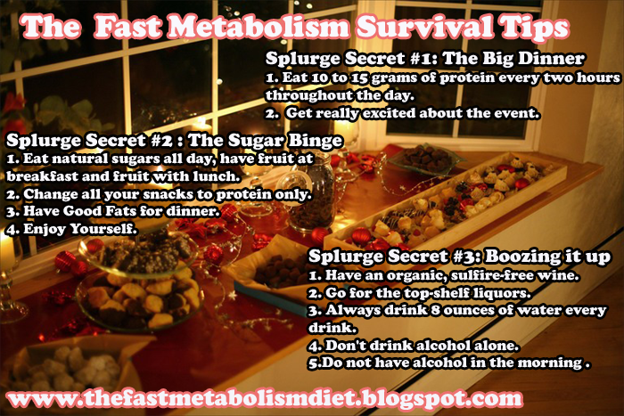 fast metabolism diet survival tips in attending events
