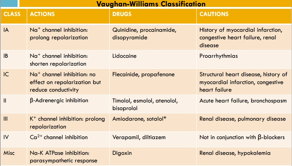 diazepam medication classification of potassium