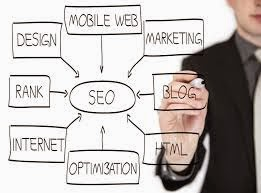mpls seo | seo services | mpls seo business | seo sem services