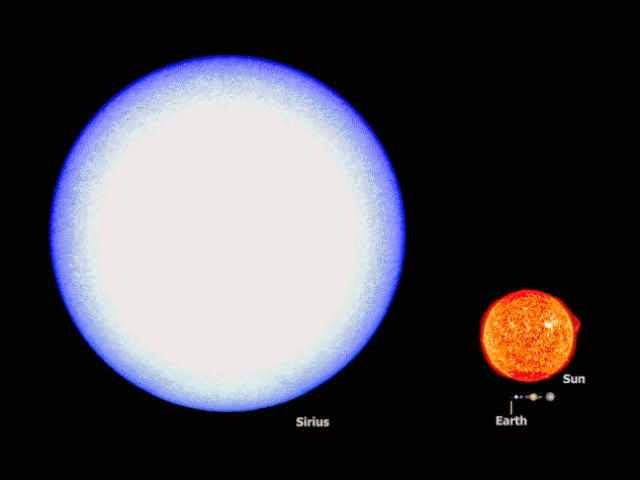 how big is venus compared to other planets - photo #28
