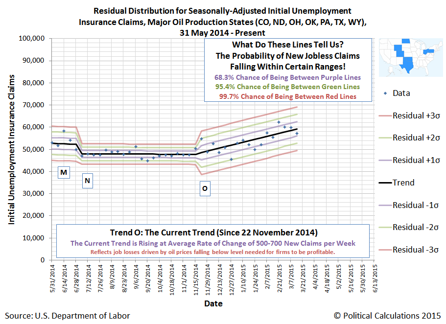 Residual Distribution of Seasonally-Adjusted Initial Unemployment Insurance Claims in Major Oil Production (Fracking) States, 31 May 2014 - 28 March 2015