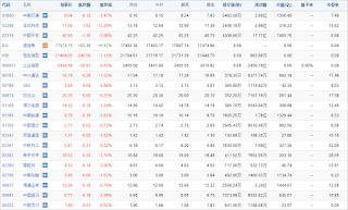 中国株コバンザメ投資ウォッチ銘柄watch20151211