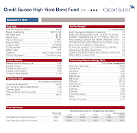 Credit Suisse High Yield Bond