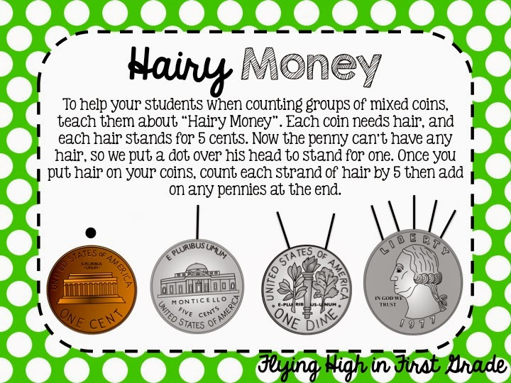 Identifying Coins Worksheets | ABITLIKETHIS