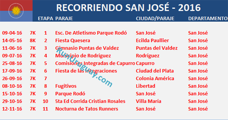 """CALENDARIO DE """"RECORRIENDO SAN JOSÉ 2016"""""""
