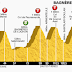 Tour de France Stage 9 Betting Preview