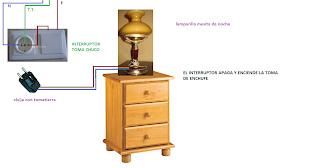 interruptor toma chuco para lamparilla mesita de noche