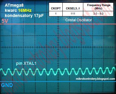 ATmega8 kwarc 16MHz, CKOPT=1 CKSEL3..1=111 - Obraz sygnału oscylatora na pinie XTAL1