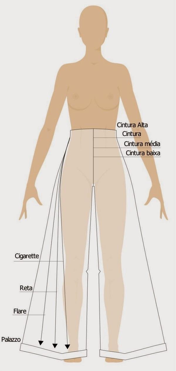 Patrones de Costura: CÓMO HACER UN PANTALÓN DE CINTURA ALTA
