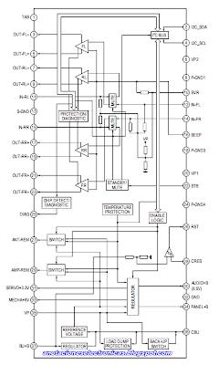 TDF8556AJ esquema en bloques