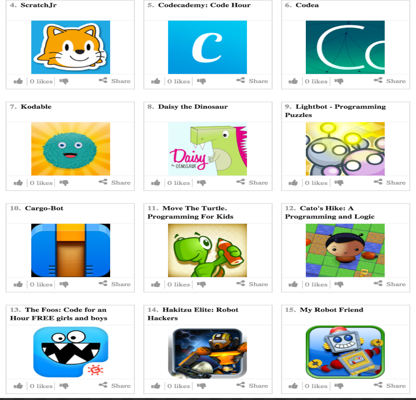 New Collection of Powerful iPad Coding Apps for Students | Educational Technology and Mobile ...