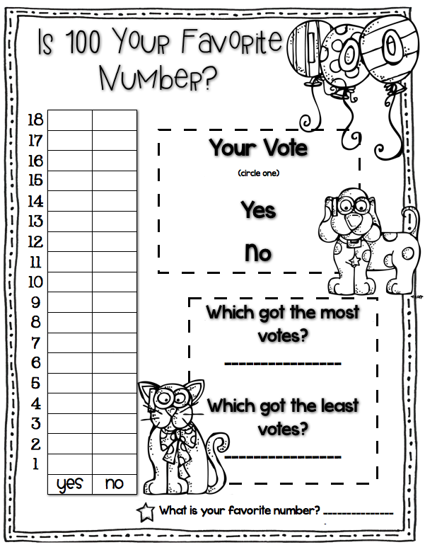 Free coloring pages of 100 days smarter